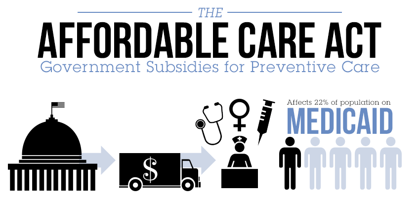 Government Subsidies for Preventative Care