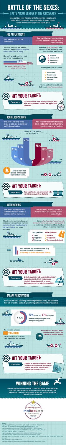 why you don t hire the best female job candidates inc com