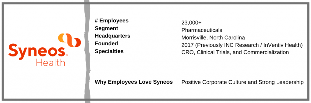 Syneos Best Places to Work