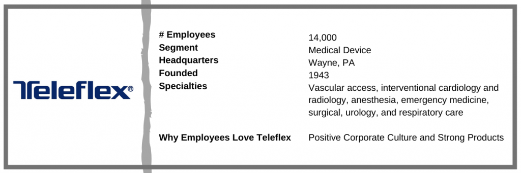 Teleflex Best Places to Work