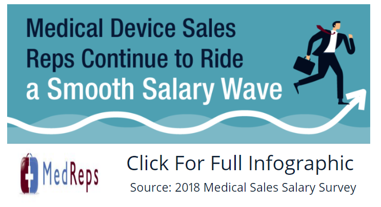 medical device sales salary report