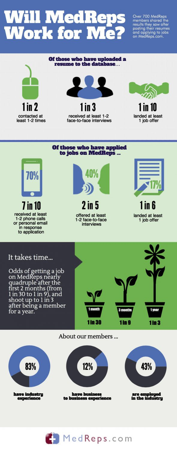 will work for me infographic
