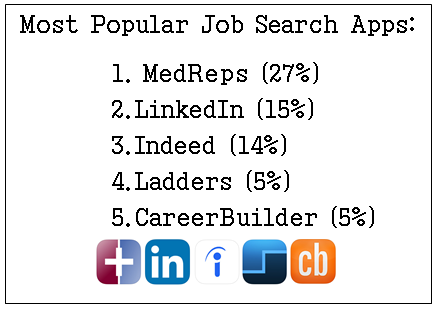 popular job search apps