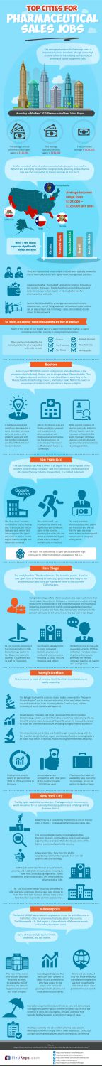 top cities for pharmaceutical s jobs infographic