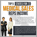 medical sales salaries