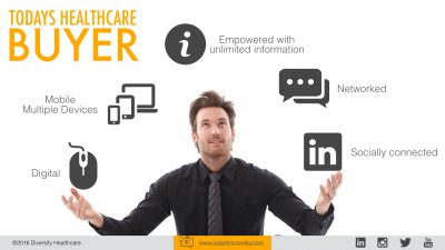 the-modern-healthcare-buyer